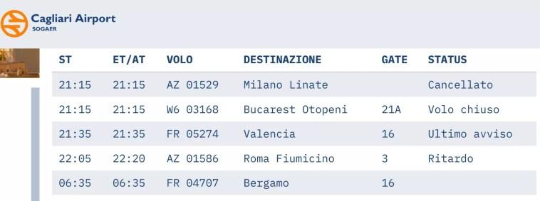L'ultimo volo di Alitalia parte in ritardo. Il marchio tornerà presto: assegnato ad Ita che domani inizierà con un arrivo a Bari Alla nuova compagnia anche i domìni internet