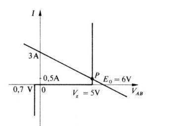 Sistemi non lineari 2