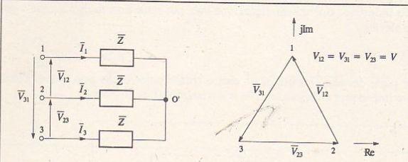 Sistema Trifase