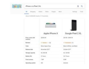 Test di Google per cellulari