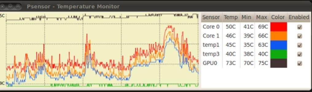Monitorare Temperatura processore CPU con PSensor