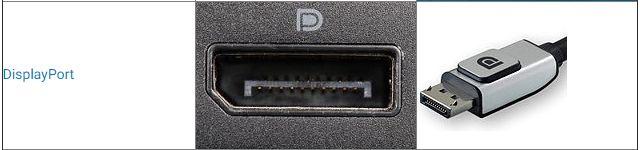 Connettore di Porta Computer DisplayPort
