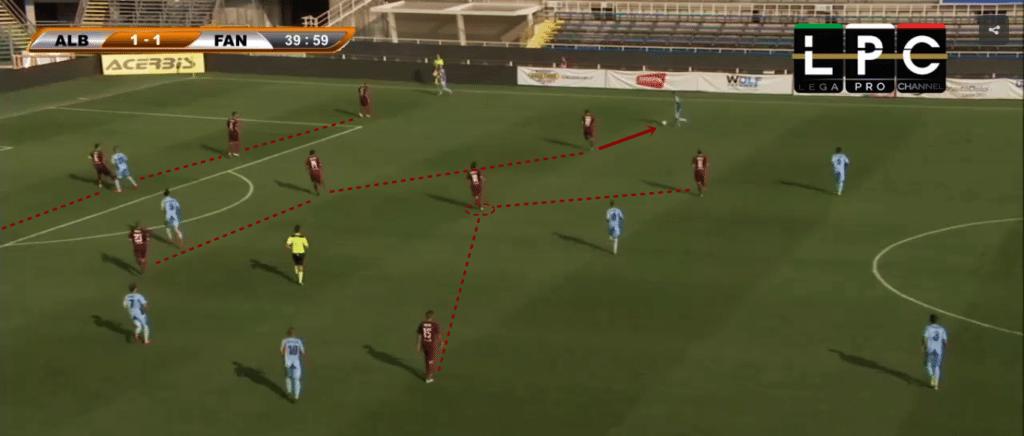 l'assetto difensivo del Fano: la squadra è in 20 metri