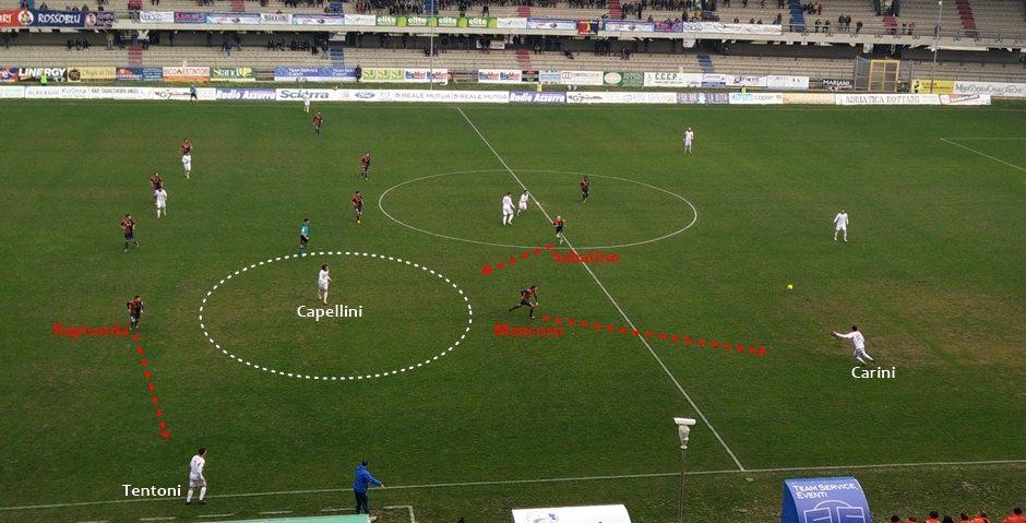samb-forlì 3
