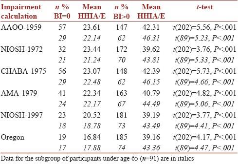 Va Rating Compensation Table Brokeasshome Com