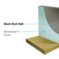 Soundproofing Wall Panels - Noisestop Systems
