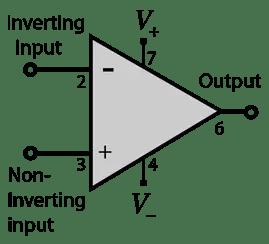 Comparison: Preamplifier Vs. Amplifier