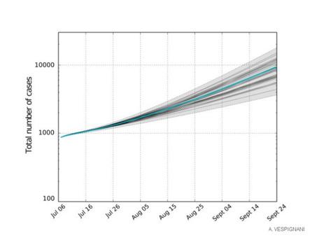 Trevor Loudon's New Zeal Blog » Scientists predicting