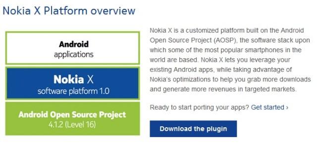 Nokia X dev