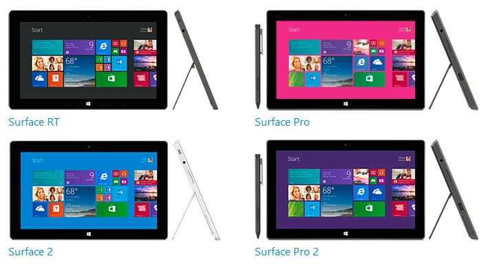Surface Update