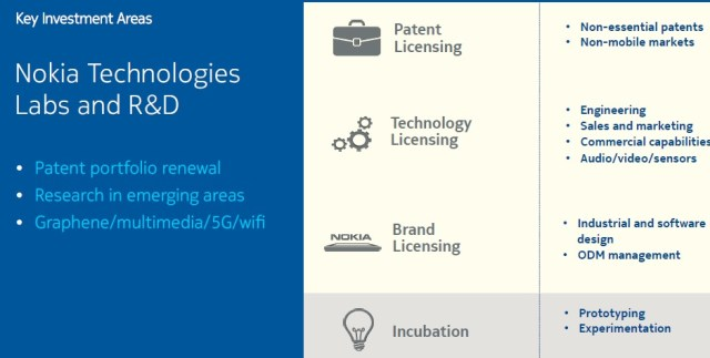 Nokia brand licensing 2