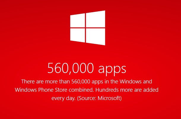 Windows apps numbers