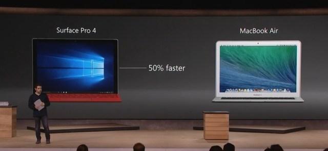 Surface vs Mac
