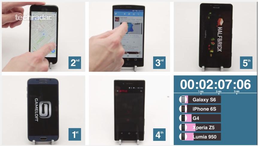 Lumia 950 Speed Test