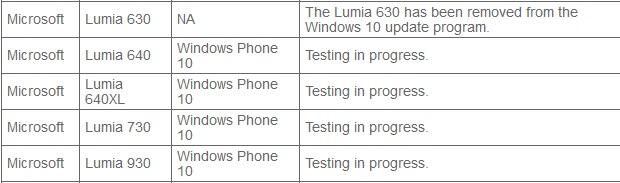 Lumia update