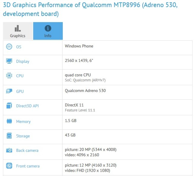 Qualcomm MTP89961