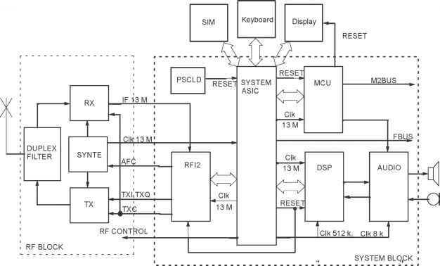 nokia 3110 circuit diagram