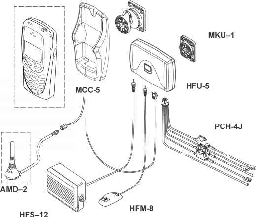 nokia hfu 2 wiring diagram
