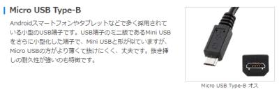 USB-Type-B