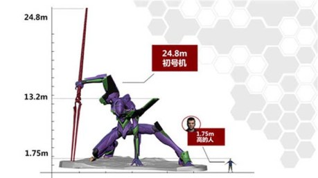 estatua-evangelion-gigante-shanghai-03