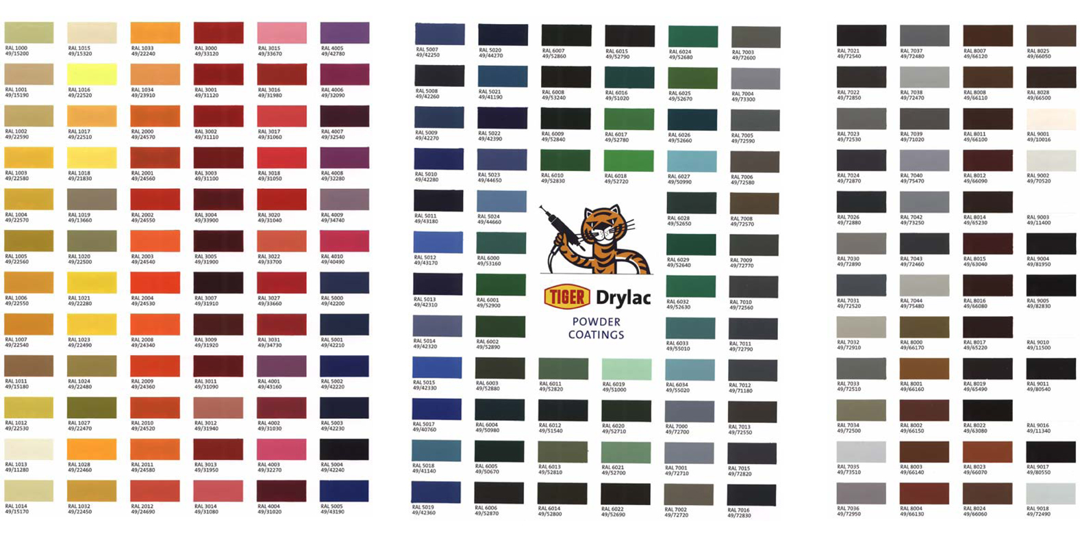 Tiger Coatings Ral Colors