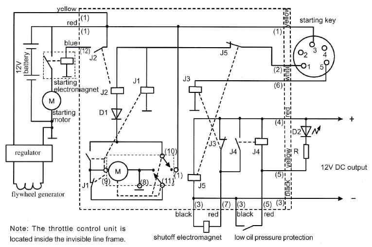 [DIAGRAM] Baldor Single Phase Generator Wiring Diagram