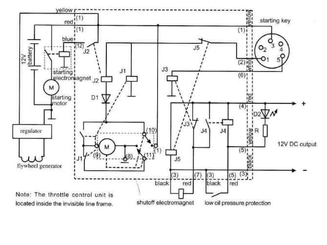 small diesel generators wiring diagrams