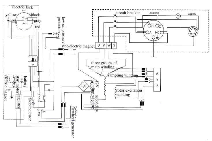 Small diesel generators wiring diagrams