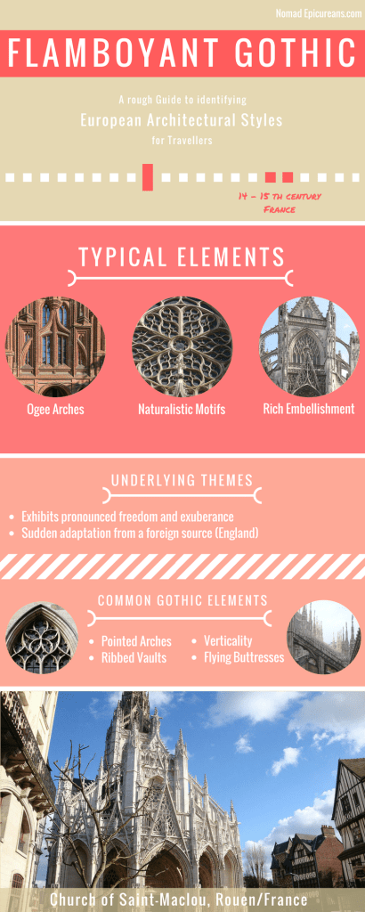 architectural-guide-flamboyant-gothic