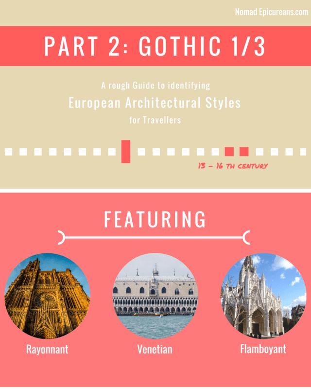 architectural-guide-header-gothic-1