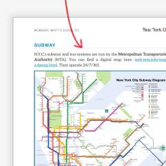 New York City Subway Diagram 1997 Ford F250 Headlight Switch Wiring How To Visit Nyc On A Budget 2019 The 1 Most Updated Guidebook Previous Travel Guide