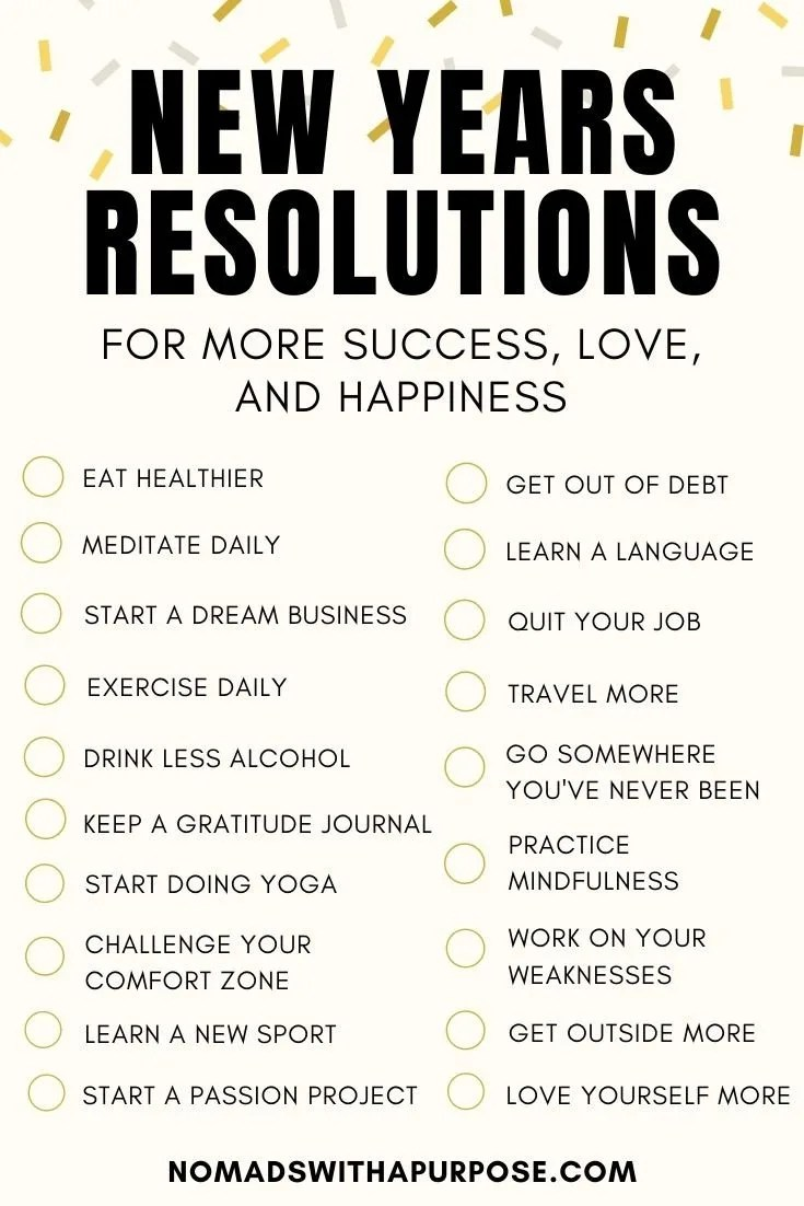 How to Achieve your New Years Resolutions