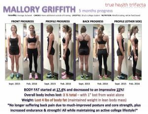 Mallory progress presentation-page-0