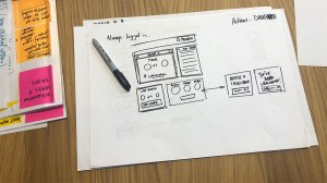 User Experience Design - Sketches