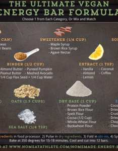 Energy bar formula also best recipe rh nomeatathlete