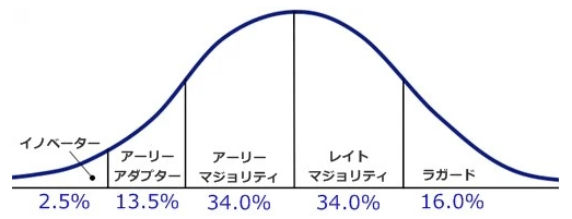f:id:momo-rock:20171219000609p:plain
