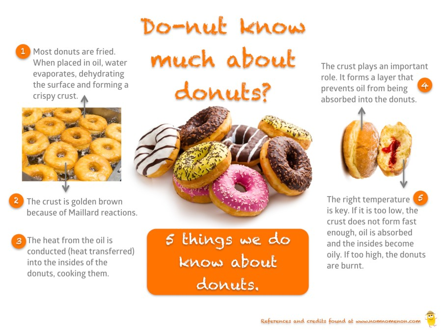 5 things we do know about donuts