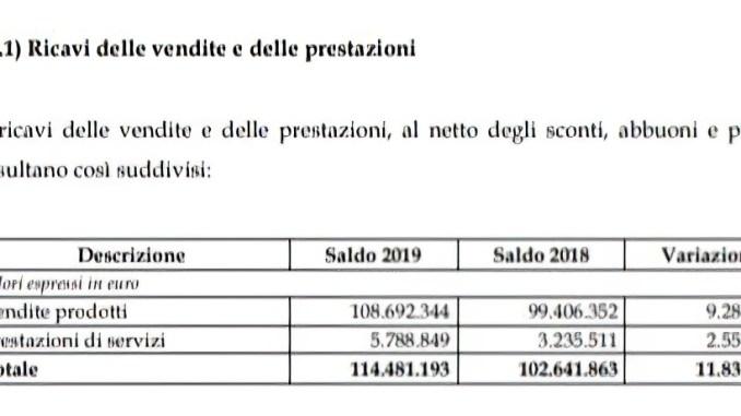 [Sardegna] RWM in crisi?