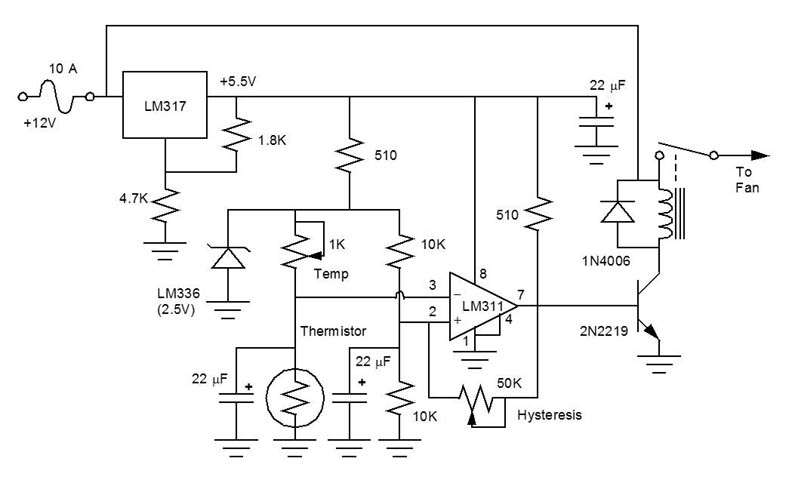 Electronic Controller for a Radiator Fan