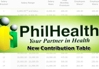 philhealth contribution table