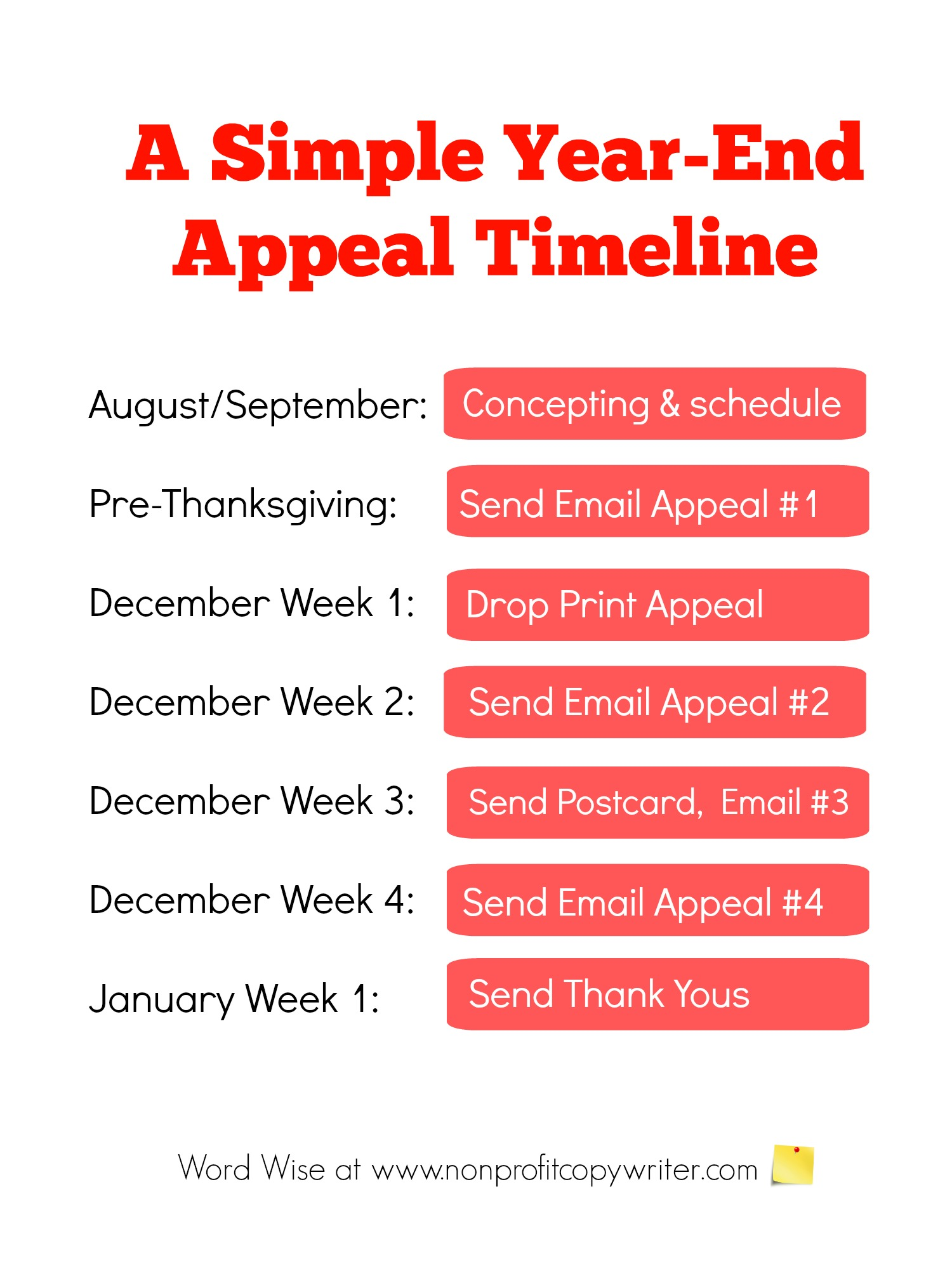 Simple Year End Appeal Timeline To Help You Get It All Done