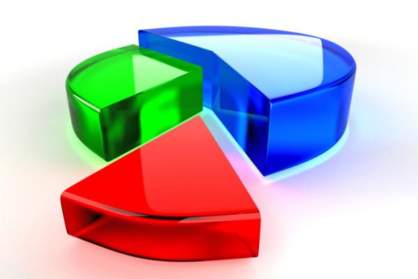 Glassy Pie Chart