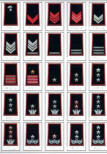 Tubolari Carabinieri Ufficiali Sotto Ufficiali Invernale