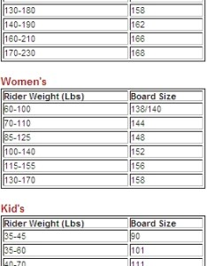 Snowboard size chart also how to choose an appropriate board rh nonstopsnow