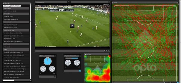 The world of Soccer as we know it is about to be hit by Big Data tsunami