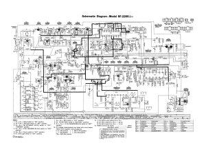 Panasonic RF2200: Restoration Projects: NoobowSystems Lab