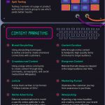 Online Marketing 101: A to Z Glossary of Online Marketing Terms (Infographic)