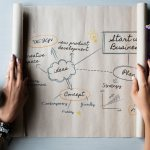 8 Reasons Why Entrepreneurs Should Roadmap Their Ideas Before Developing Them