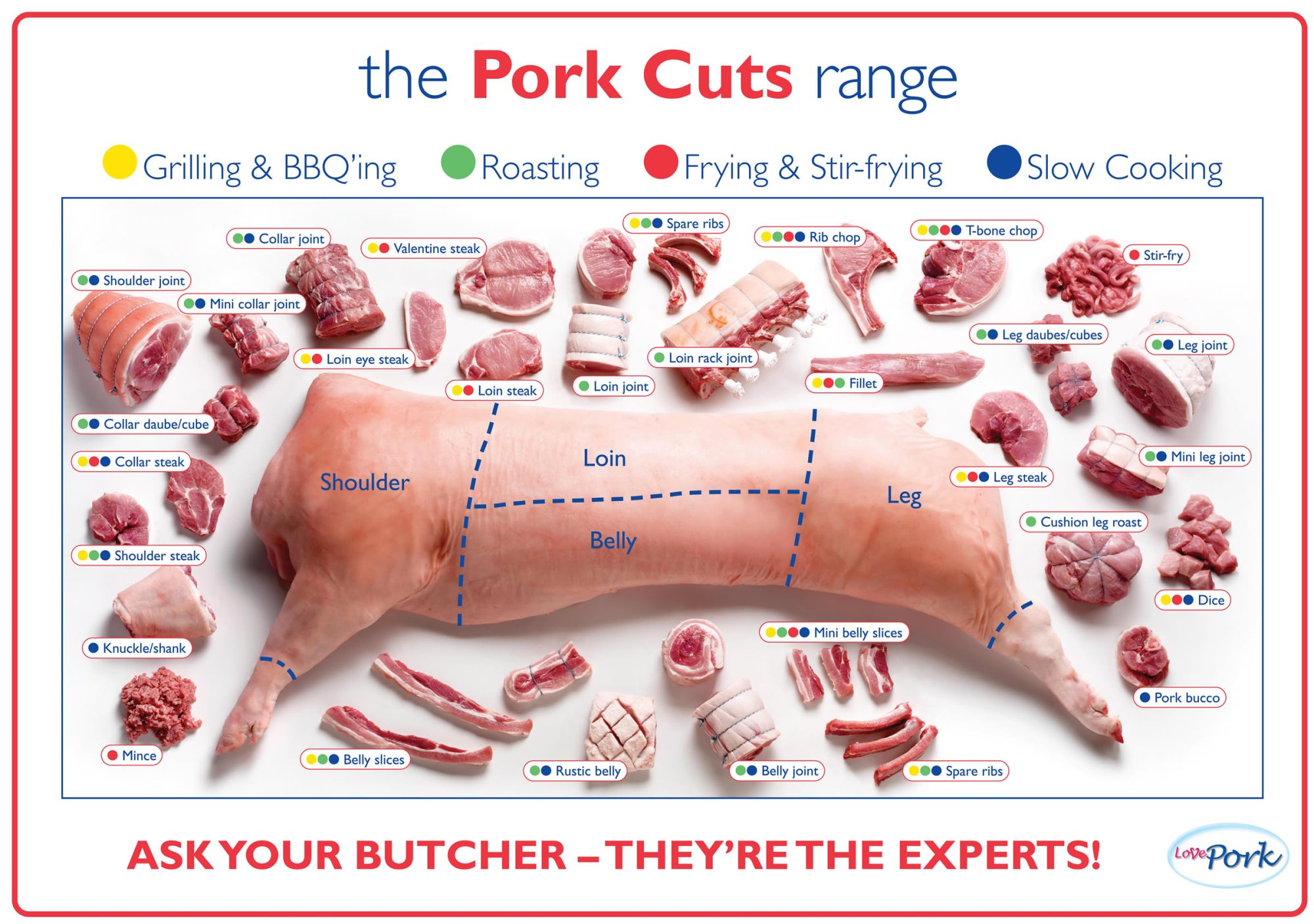 hight resolution of pork cuts us