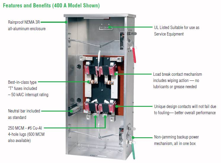 Double Throw Breaker Wiring Diagram 7225 7426 Ronk Manual Transfer Switches With Fused Suse